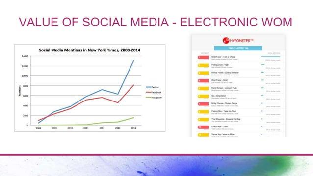VALUE OF SOCIAL MEDIA - ELECTRONIC WOM
