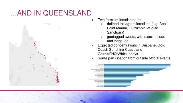 ...AND IN QUEENSLAND ● Two forms of location data: ○ defined Instagram locations (e.g. Abell Point Marina, Currumbin Wildl...