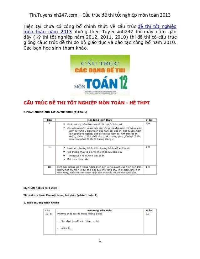 Tin.Tuyensinh247.com – Cấu trúc đề thi tốt nghiệp môn toán 2013Hiện tại chưa có công bố chính thức về cấu trúc đề thi tốt ...
