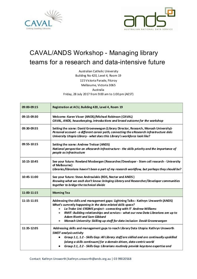 CAVAL/ANDS Workshop - Managing library teams for a research and data-intensive future Australian Catholic University Build...