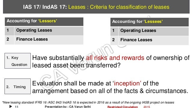 discussion of ias 17 leases July 2006, added to the iasb's agenda 19 march 2009, discussion paper dp/ 2009/1 leases: preliminary views published, comment deadline 17 july 2009.