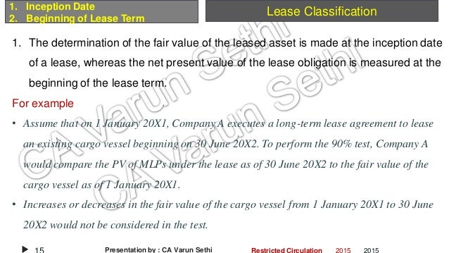discussion of ias 17 leases On accounting for leasehold land (ias 17) land element would be classified as an operating lease under paragraph 11 of ias 17 ias 17, leases.