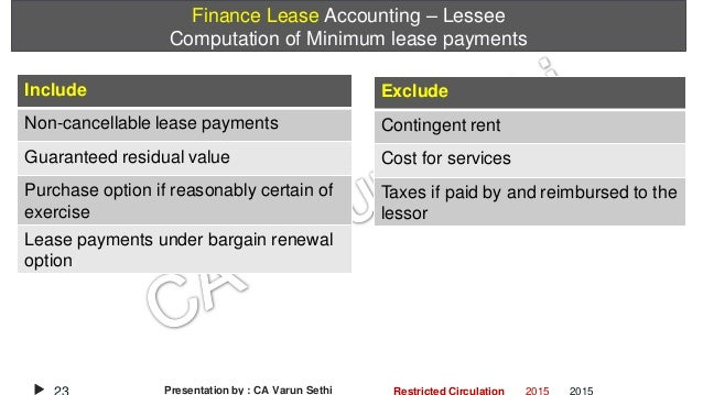 Accounting For Lease Incentive