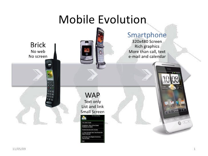 Mobile Evolution  11/05/09