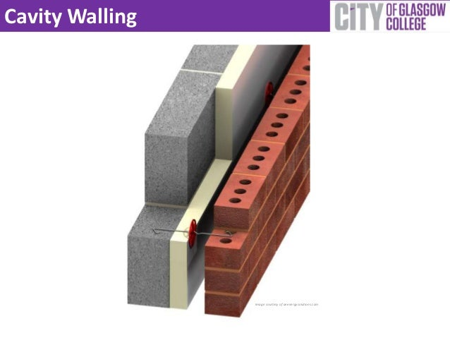 Cavity Walling  Image courtesy of aeenergysolutions.com