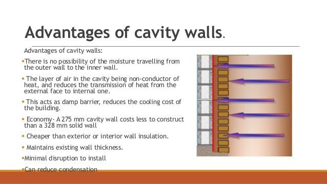 Cavity Walls