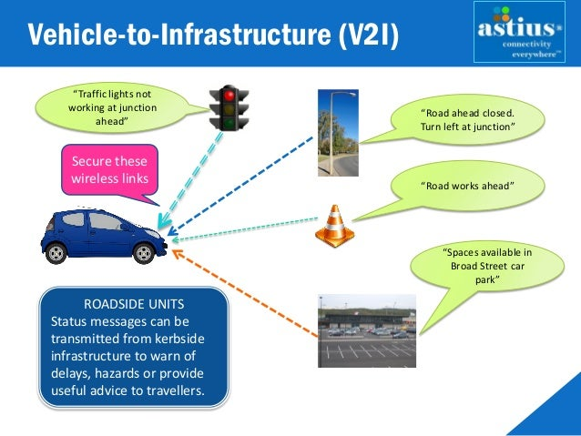 vehicle to infrastructure v2i architecture Getting ready for connected and automated vehicles presented by:  vehicle-to-infrastructure = v2i  update your regional its architecture.