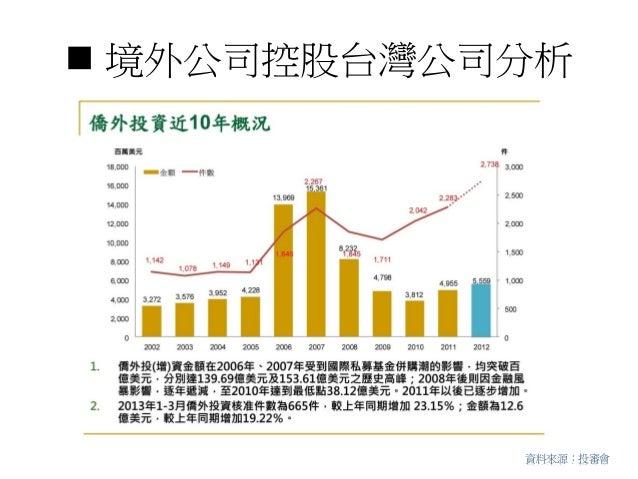  境外公司控股台灣公司分析資料來源:投審會