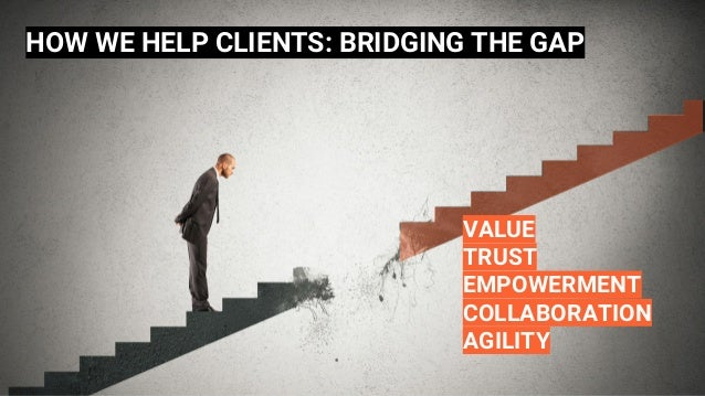 HOW WE HELP CLIENTS: BRIDGING THE GAP VALUE TRUST EMPOWERMENT COLLABORATION AGILITY