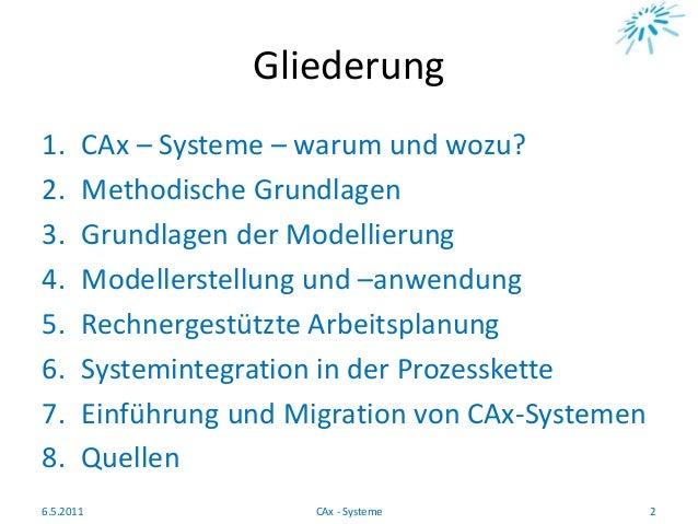 Gliederung 1. CAx – Systeme – warum und wozu? 2. Methodische Grundlagen 3. Grundlagen der Modellierung 4. Modellerstellung...
