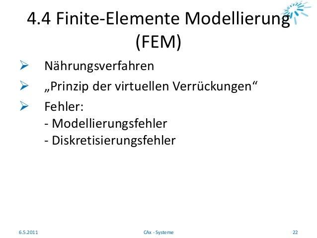 """4.4 Finite-Elemente Modellierung (FEM)  Nährungsverfahren  """"Prinzip der virtuellen Verrückungen""""  Fehler: - Modellierun..."""