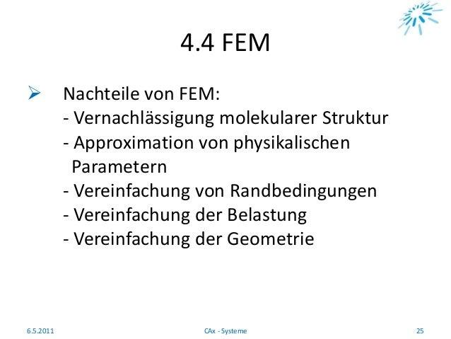 Cax systeme final for Fem randbedingungen