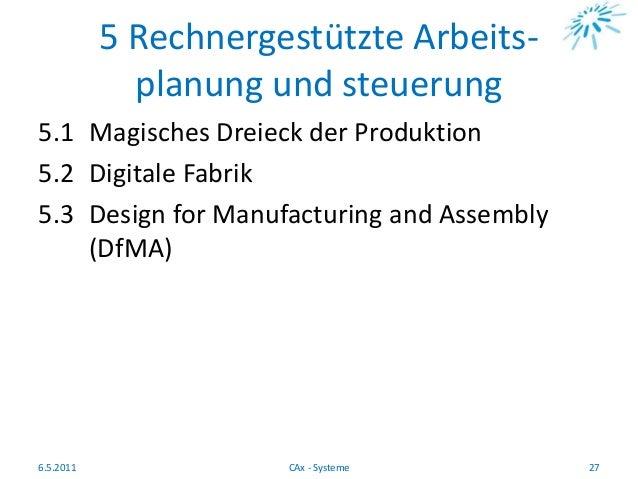 5 Rechnergestützte Arbeits- planung und steuerung 5.1 Magisches Dreieck der Produktion 5.2 Digitale Fabrik 5.3 Design for ...