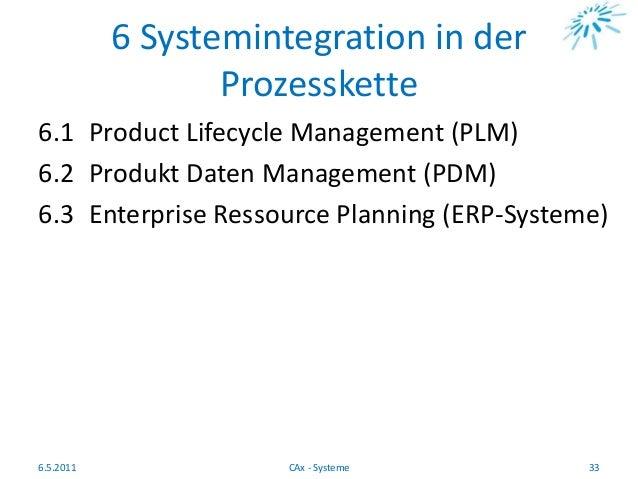6 Systemintegration in der Prozesskette 6.1 Product Lifecycle Management (PLM) 6.2 Produkt Daten Management (PDM) 6.3 Ente...