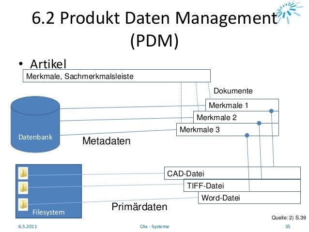 6.2 Produkt Daten Management (PDM) 6.5.2011 35CAx - Systeme • Artikel Merkmale, Sachmerkmalsleiste Datenbank Metadaten Dok...