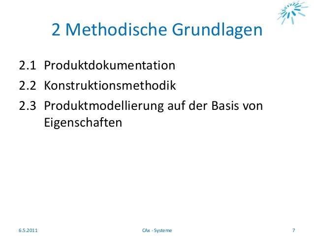 2 Methodische Grundlagen 2.1 Produktdokumentation 2.2 Konstruktionsmethodik 2.3 Produktmodellierung auf der Basis von Eige...