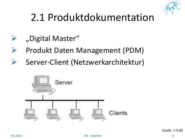 "2.1 Produktdokumentation  ""Digital Master""  Produkt Daten Management (PDM)  Server-Client (Netzwerkarchitektur) Quelle:..."