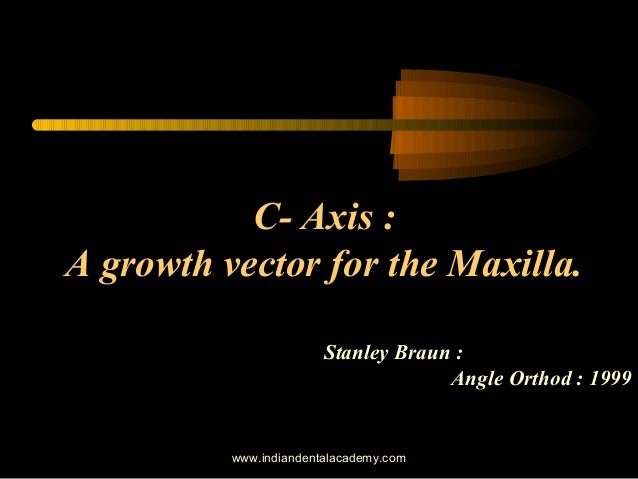 C- Axis : A growth vector for the Maxilla. Stanley Braun : Angle Orthod : 1999 www.indiandentalacademy.com