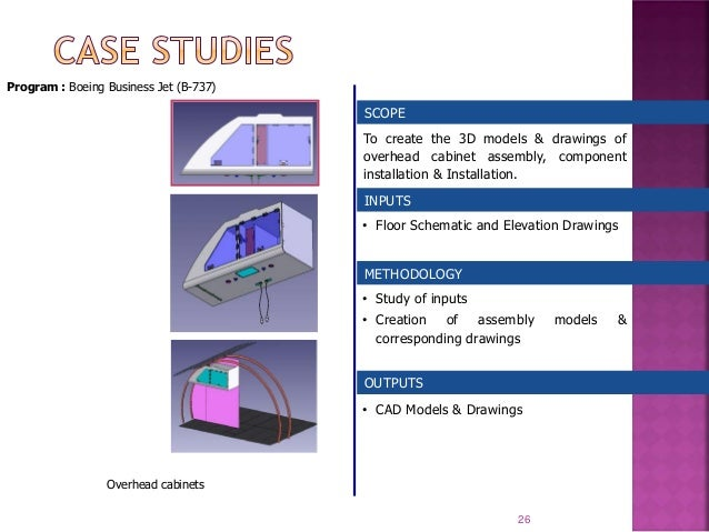 Cayley Aerospace Inc USA
