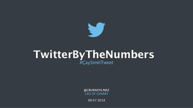 TwitterByTheNumbers #ÇaySimitTweet @CBURAKYILMAZ CEO OF GENART 09 07 2014