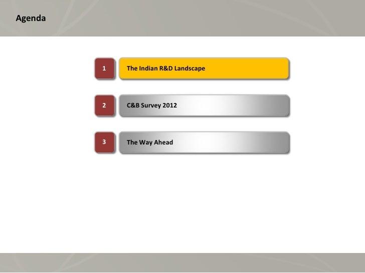 Compensation & Benefits Study 2012 Slide 2