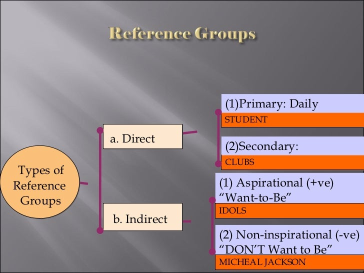 reference gps and family influence and Reference groups can influence a consumer by affecting how they perceive a given product or service (ie, an informational influence).