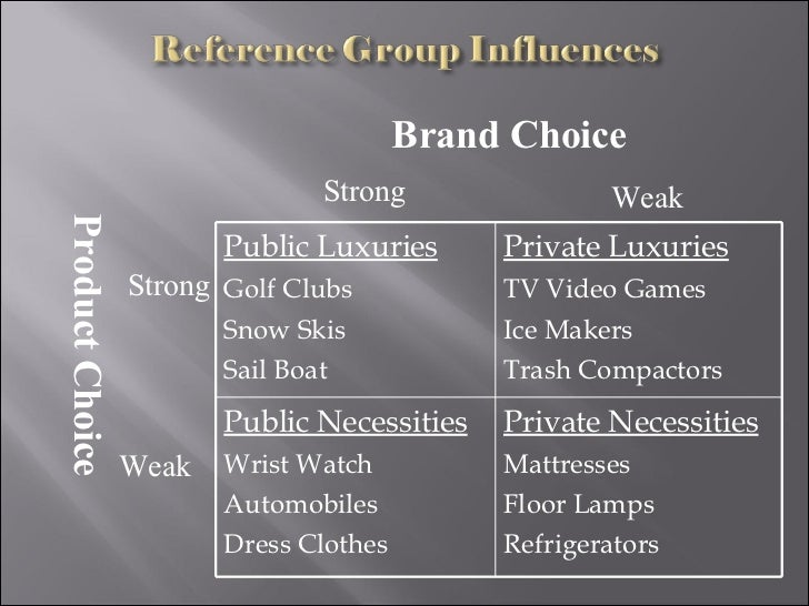 how reference groups exert influence on Trast, when network or reference group norms and values are consistent with ,ipb , the group will exert normative and informational social influence supportive of.