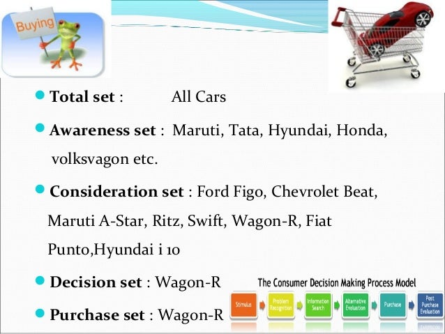 decision making process buying a car A consumer decision-making process in purchsing a car research suggests that customers go through five stages in making decision on any purchase  buying goods no.
