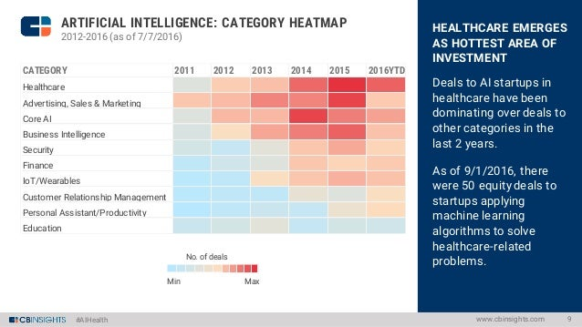 #AIHealth 90+ STARTUPS TRANSFORMING HEALTHCARE WITH AI Khosla Ventures is the most active VC investor, having backed 5 uni...
