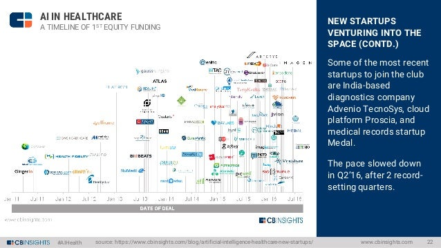 #AIHealth A FEW RECENT DEALS OUTSIDE THE UNITED STATES In Q1'16, Kinnevik and Google DeepMind backed UK-based Babylon Heal...