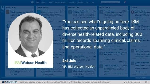 #AIHealth www.cbinsights.com 32 COMPANY CORPORATE INVESTORS COMPANY CORPORATE INVESTORS Hearst Ventures, IBM Watson Group,...