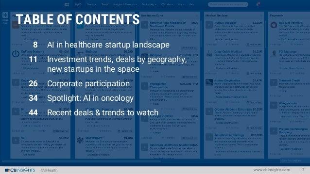 #AIHealth AI In Healthcare: STARTUP LANDSCAPE www.cbinsights.com 8