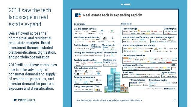 2O19 Fintech Trends To Watch
