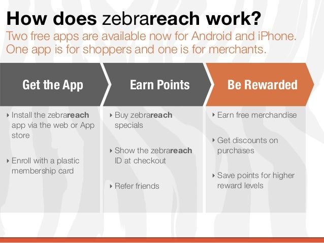 How does zebrareach work?Two free apps are available now for Android and iPhone.One app is for shoppers and one is for mer...