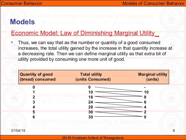 2 define the law of diminishing marginal utility provide an example Advertisements: according to the law of diminishing marginal utility, marginal utility of a good diminishes as an individual consumes more units of a good in other words, as a consumer takes more units of a good, the extra utility or satisfaction that he derives from an extra unit of the good goes on falling.