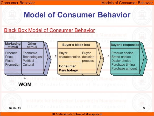 black box model in consumer behaviour A developed black box model is a validated model when black-box factors in fields such as marketing when applied to an analysis of consumer behaviour.
