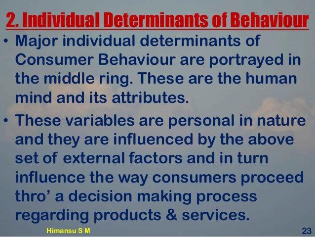 Factors Influencing Consumer Behaviour