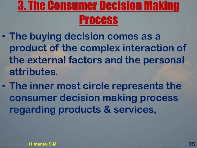 a study on consumer behaviour on This paper examine the key consumer behaviour attribute and relation among  them in e- marketing perspective attempt has been made to study the  acceptance.
