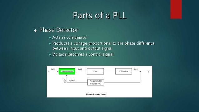 PLL & DLL DESIGN IN SIMULINK MATLAB