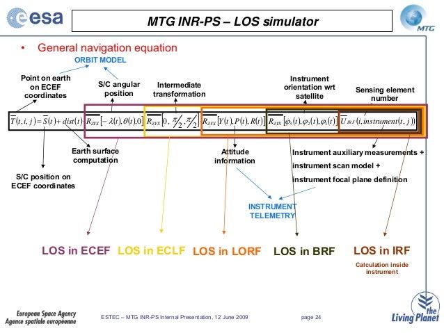 MTG-INRPS final presentation