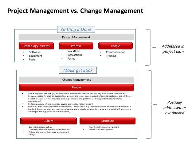 Change Management vs Project Management