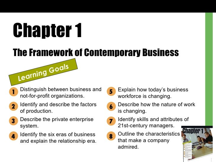 Chapter 1 The Framework of Contemporary Business Learning Goals Distinguish between business and not-for-profit organizati...