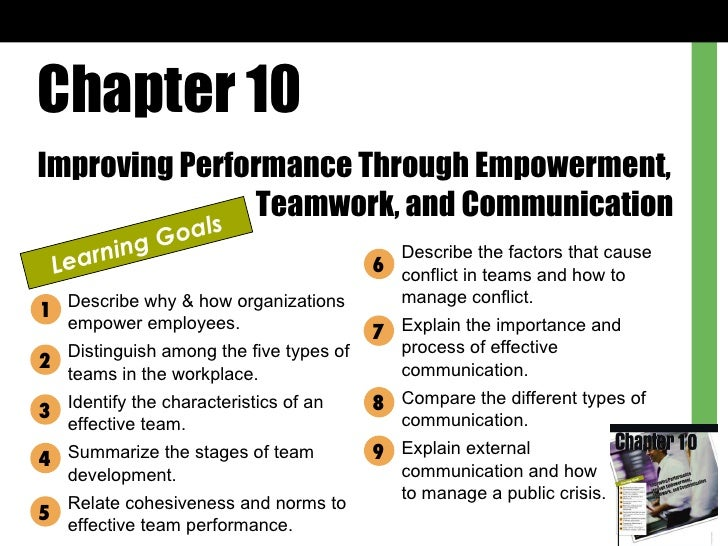 Chapter 10 Improving Performance Through Empowerment,  Teamwork, and Communication Learning Goals Describe why & how organ...