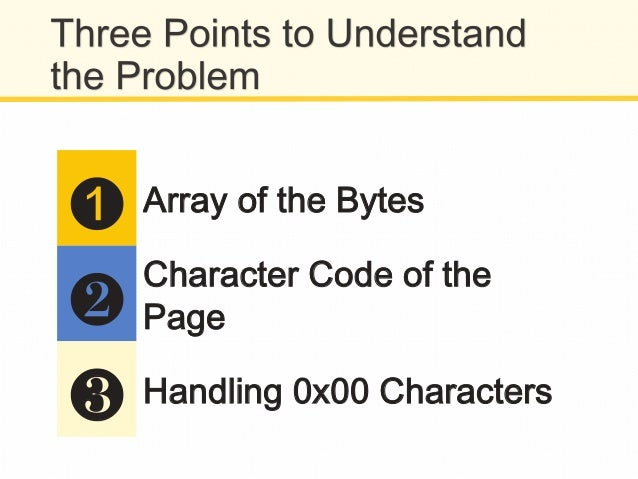 """IE(<=9) ignores the characters ➡the """"00"""" are uunnddeerrssttoooodd aass nnootthhiinngg.. 00  00  22  00  00  00 ..."""