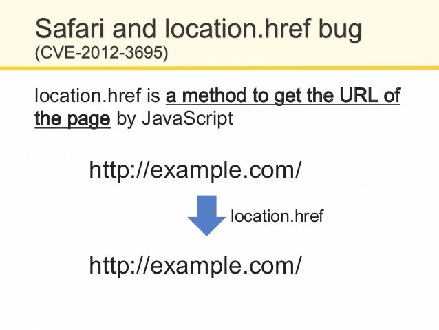 !Found ffaattaall bbuugg, at same time !Exist in feed:// URL that represents RSS !Can extract unrelated feed to any dom...