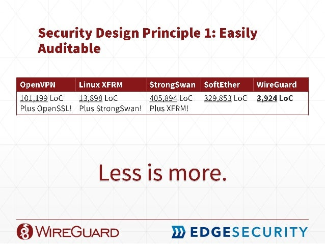 CB16] WireGuard: Next Generation Abuse-Resistant Kernel Network Tunn…