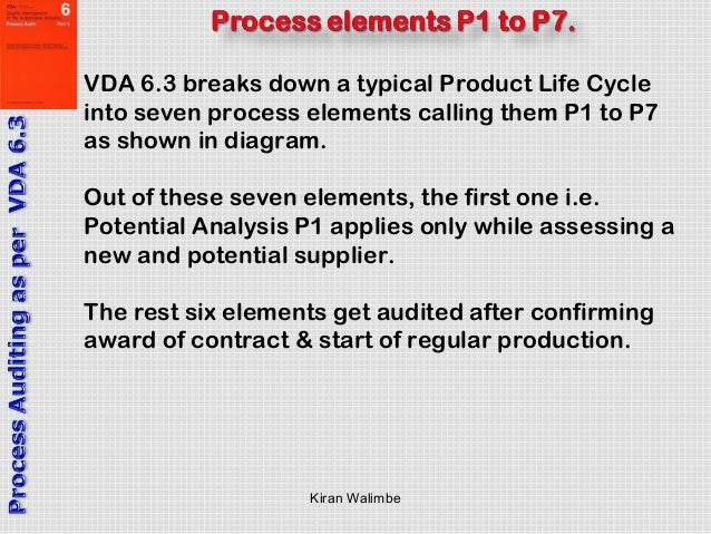 Process Auditing As Per Vda 6 3