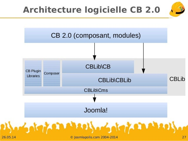 Community builder 2 0 presentation at joomla day france 2014 for Architecture logicielle exemple