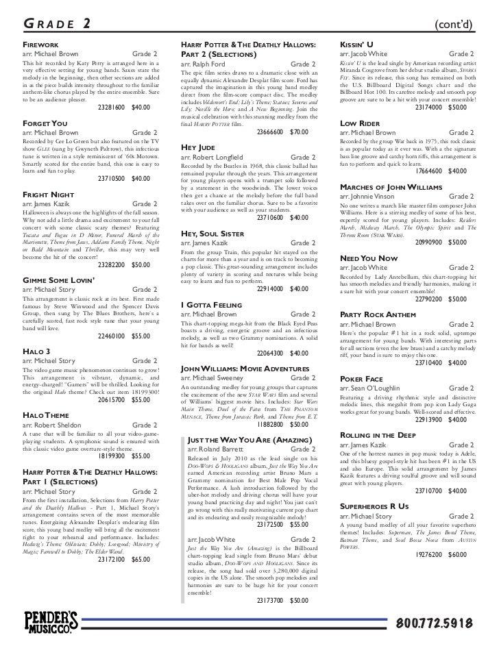 Penders Picks The Pops 2012 Concert Band Sheet Music Pdf
