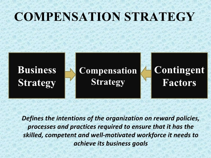 mapping compensation strategies